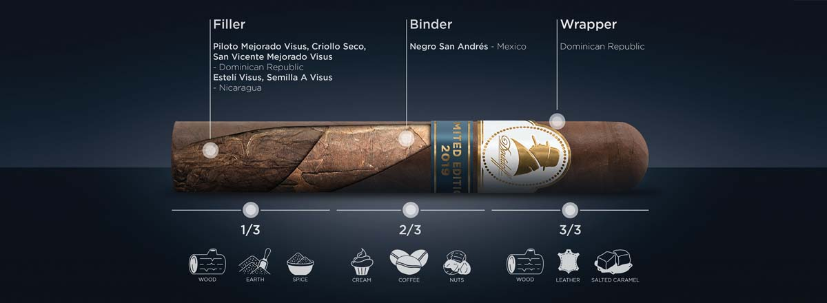 Davidoff Winston Churchill Limited Edition 2019 The Traveller